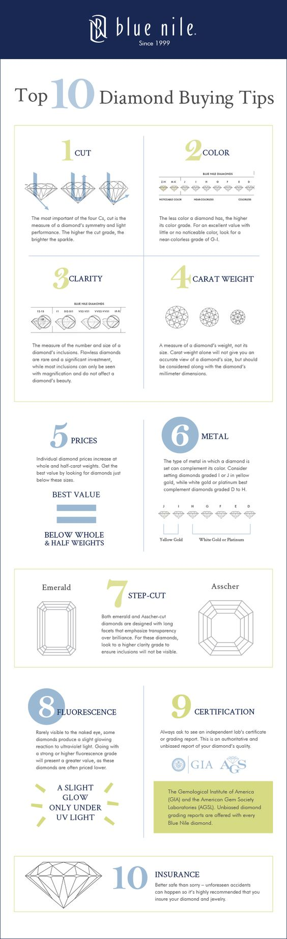 Looking to buy some bling? Check out the Top 10 Diamond Buying Tips from bluenile.com!