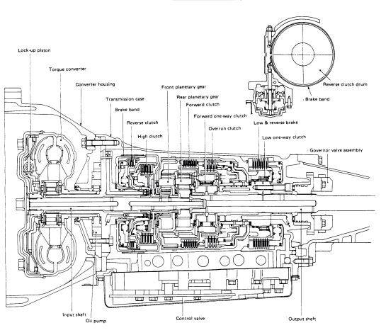Nissan Rl4r01a Atsg Automatic Transmission Service Group