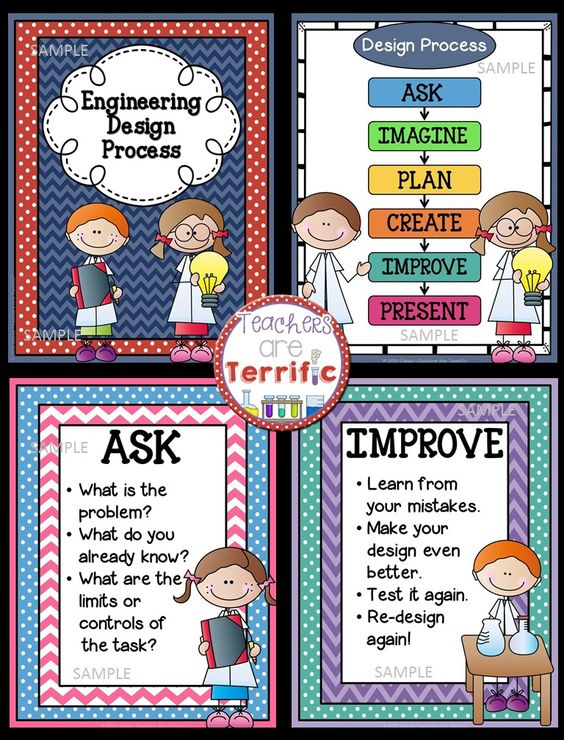 Engineering Design Process posters featuring little kid scientists and kid-friendly language! #EDP #ENGINEERING #STEM #TpT