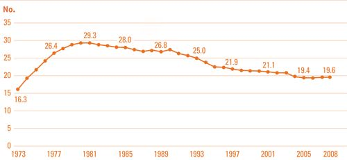 an analysis of the rate of abortion in the united states Abortion statistics for the united states  abortion was legal in a handful of states (new york, alaska, hawaii, washington, new jersey, vermont, and california) before roe v wade and the cdc reports that there were 586,760 legal abortions in 1972 consequences of abortion.
