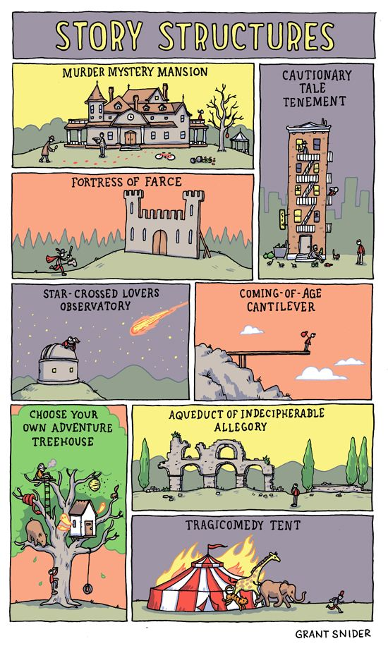 from INCIDENTAL COMICS: Story Structures by Grant Snider: