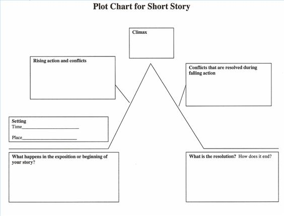 plot diagram charts and short stories on pinterest : short story diagram - findchart.co