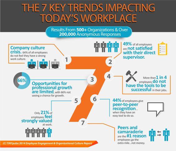 MetLife's Brazil Employee Benefit Trends Study 2018