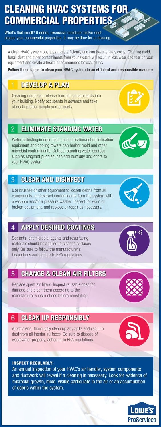 Infographic Cleaning HVAC Systems for Commercial