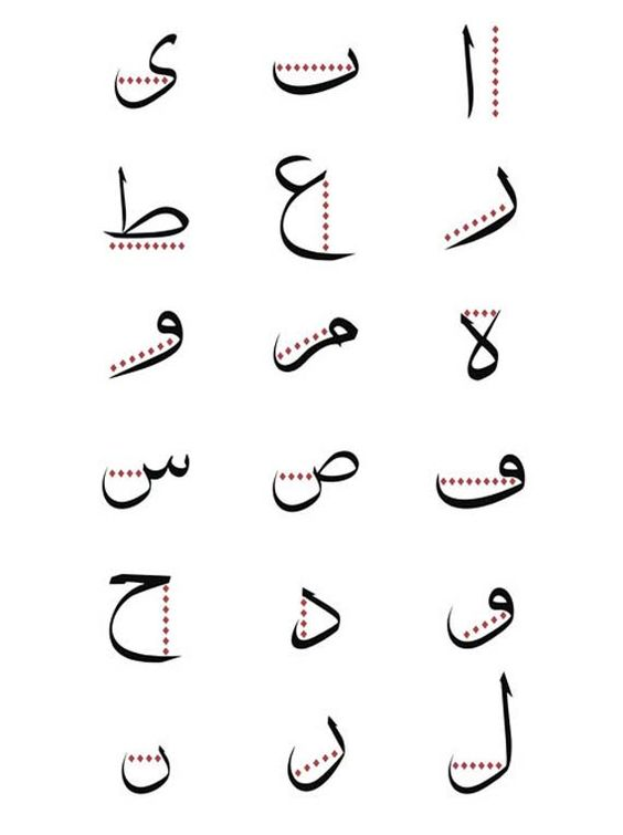 Islamic Calligraphy Islamic And Calligraphy On Pinterest