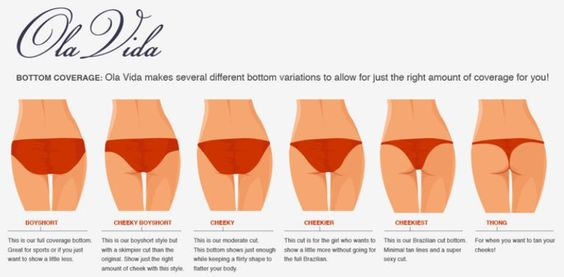 Types of bathing suit bottoms.