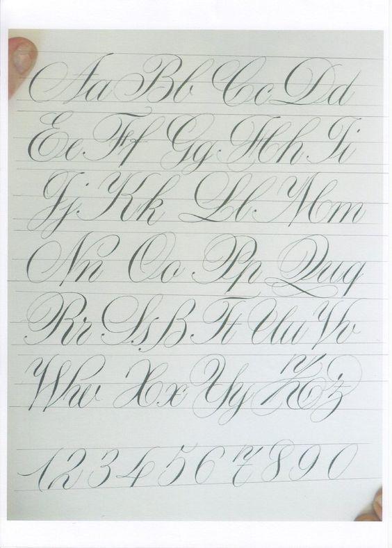 Anglaise Englische Schreibschrift Erlernen Nurnberger Land Marktspiegel De Schreibschrift Handschriftliche Schriften Alphabet Buchstaben
