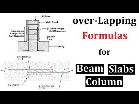 Steel Bar Over Lapping Formula For Beam Column Slab Youtube Post Tension Steel Bar Column