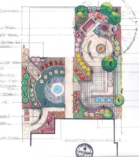 Residential Landscape Plans Landscape Plans Landscape Design Landscape Architect