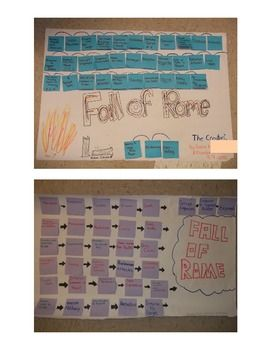 causes of the roman downfall Start studying decline of the roman empire learn vocabulary, terms, and more with flashcards, games, and other study tools.