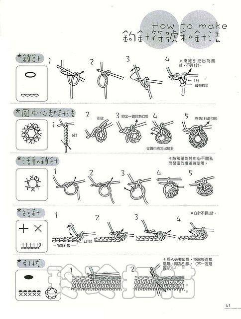 Japanese Knitting Symbols In English : Japanese crochet pinterest