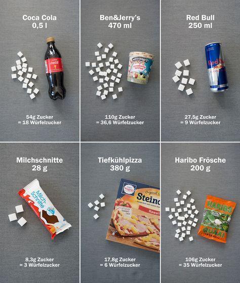 zuckerfrei-projekt-gesundheit-zucker-zitat-dreamteamfitness