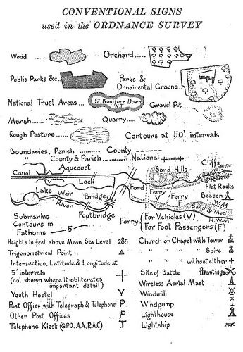 how to draw a survey map