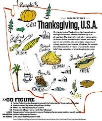Image result for thanksgiving usa
