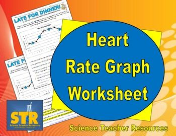 Teach students about heart rate, circulation, and graph/data ...