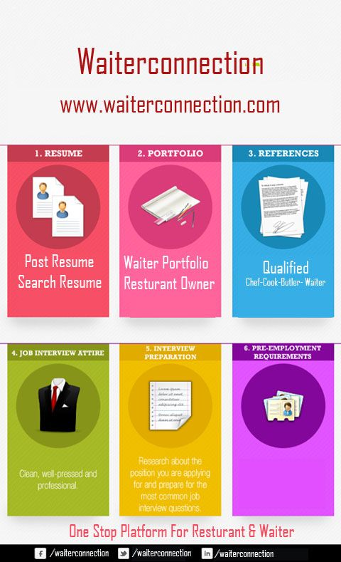 Great Tips To Help You Get A Job Best Jobs Without A Degree - post a resume