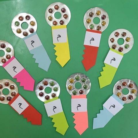 نشاط حرف م Letter A Crafts Alphabet Crafts Arabic Kids