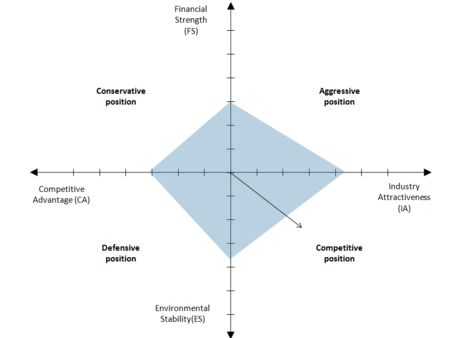 explanatory process analysis 1 paper 2: process analysis writing process analysis is a type of expository writing what's the goal of process analysis writing the goal of all process analysis.