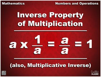 Inverse Property of Multiplication (Multiplicative Inverse) Math Poster