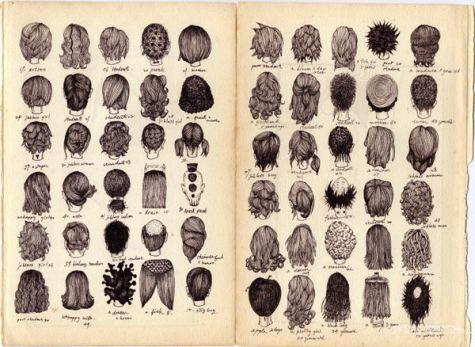 Verschiedene Frisurennamen Mit Bildern Frisuren Mode Frisuren