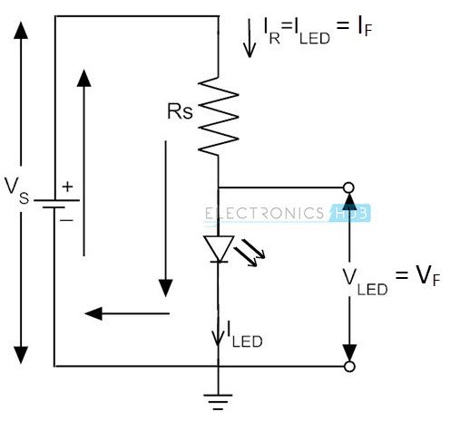 Led Resistor Calculator Need For Series Resistor Equation Example Resistor Power Dissipation Resistors Simple Electronics Led