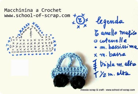 Luty Artes Crochet: Aplicações em crochê + Gráficos.