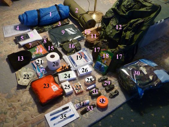 Rural Revolution: Bug-Out Bags. Pinning for comments and the site link