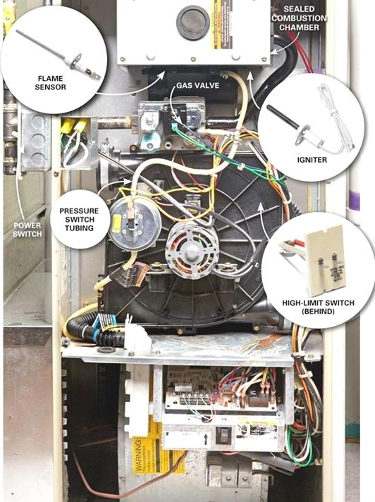 Don T Go On Without Reading This Article About Hvac Furnace Repair Hvac Diy Hvac Maintenance
