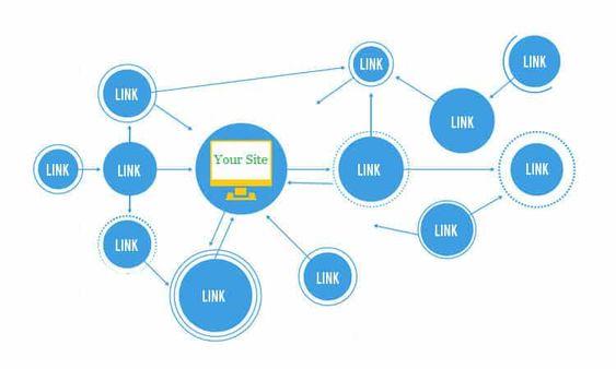 link building strategies - seo company in Noida CTM