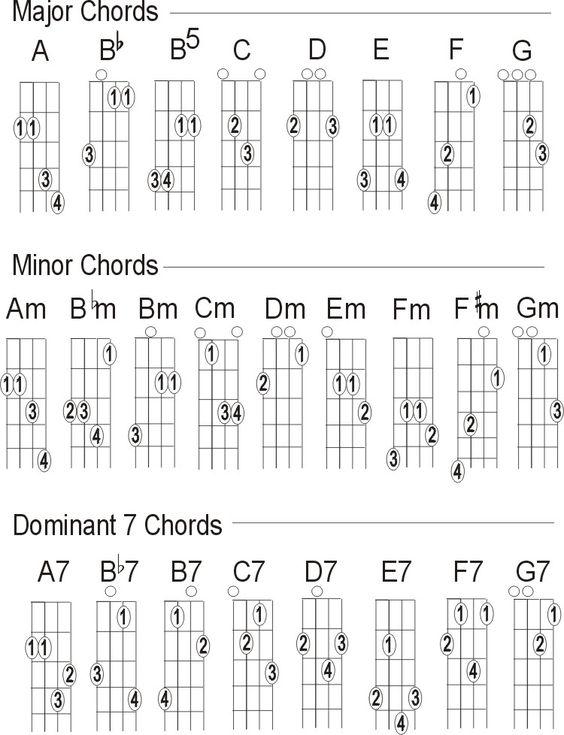 Guitar guitar tabs greensleeves : Mandolin : mandolin tabs greensleeves Mandolin Tabs Greensleeves ...