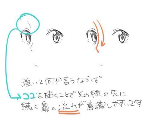斜めの角度でも安心 パーツから描く バランスの良い顔の描き方 お絵かき図鑑 顔 描き方 描き方 目のスケッチ