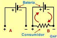 La fuerza electromotriz(FEM) es aquella energía que proviene de cualquier fuente, medio o dispositivo que suministre corriente eléctrica. La FEM de una celda voltaica depende de las reacciones que se presentan en el anion y electron, la concentración de los reactivos y productos, y la temperatura.