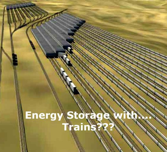 The train goes up, the train goes down: a simple new way to store energy  1. The train carries big rocks uphill, consuming electricity. 2. Then the train carries big rocks downhill, generating electricity. 3. That's it. The energy stored by going uphill is released by going downhill.