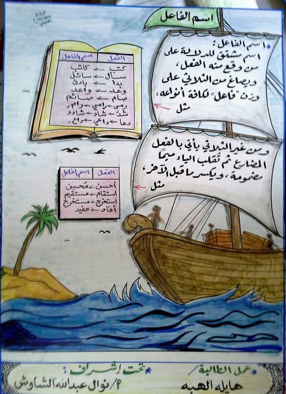 اسم الفاعل وسائل تعليمية مبتكرة Learning Arabic 2d And 3d Shapes Classroom Board