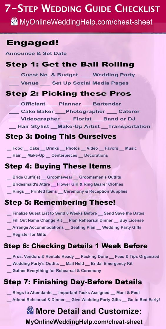 7 Step Wedding Guide Checklist And Printable Cheat Sheet Wedding Guide Checklist Wedding Guide Wedding Planning Checklist Free Printable