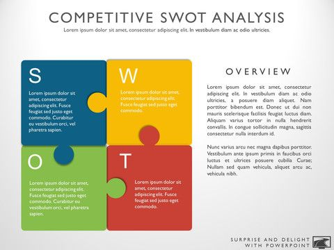 Competitive Analysis Template PEST ANALYSIS Pinterest – Competitive Analysis Template