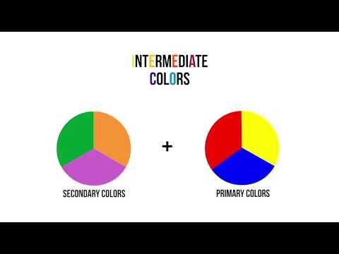 Intermediate Colors Art Vocab Definition Youtube Intermediate Colors Elementary Art Rooms Colorful Art