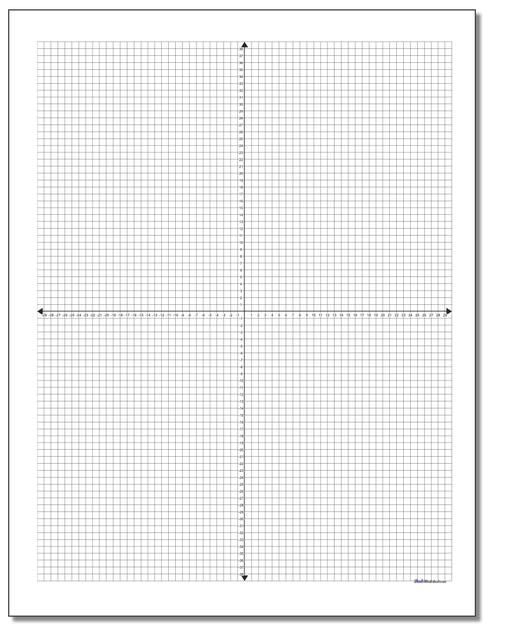 Printable Coordinate Plane Coordinate Plane Coordinate Plane Graphing Coordinate Graphing Coordinate plane worksheet
