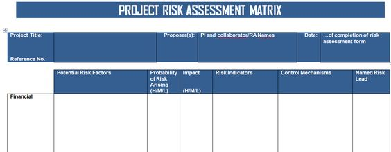 Get Project Risk Matrix Template in Word Format u2013 Project - project risk assessment