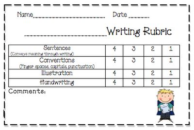 how to understand a rubric