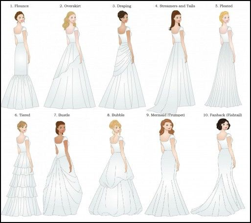 Wedding Dress Train Bustle Styles Wedding Dress Train Bustle Wedding Dress Sketches Wedding Dress Bustle