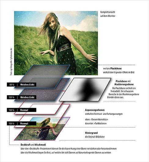 Infografiken, ansprechende Bildbeispiele, detaillierte Anleitungen zu Affinity Photo - von Günter Schuler bei Mandl & Schwarz
