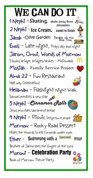 Book of Mormon reading chart! This looks fun and motivating for the kiddos!: