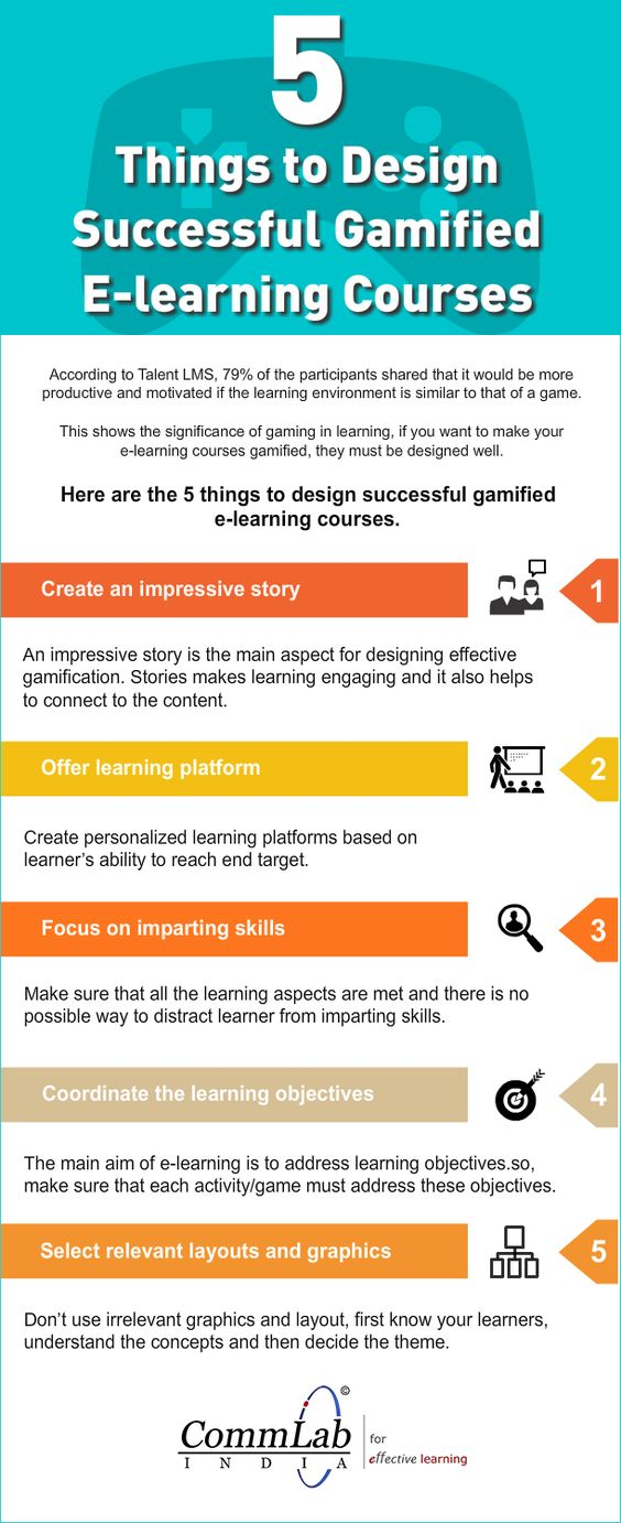 gamified elearning course