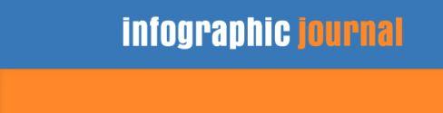 infographicjournal.com