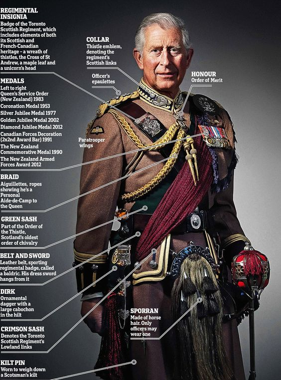 The picture, taken in 2012, shows the Prince of Wales in the regimental dress of the Toronto Scottish Regiment, of which he is Colonel-in-Chief, for use by the Canadian army.: