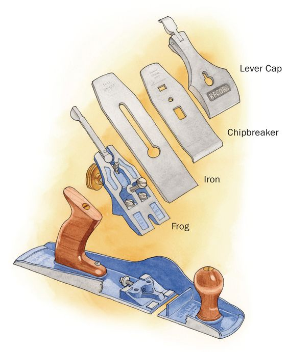 How to choose the right smoothing plane - Fine Woodworking