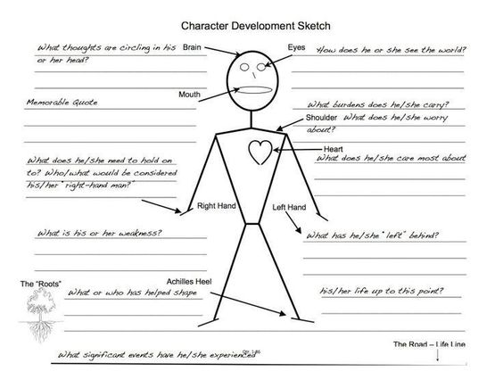 Theatrefolk Another way of looking at character analysis-- for - character analysis