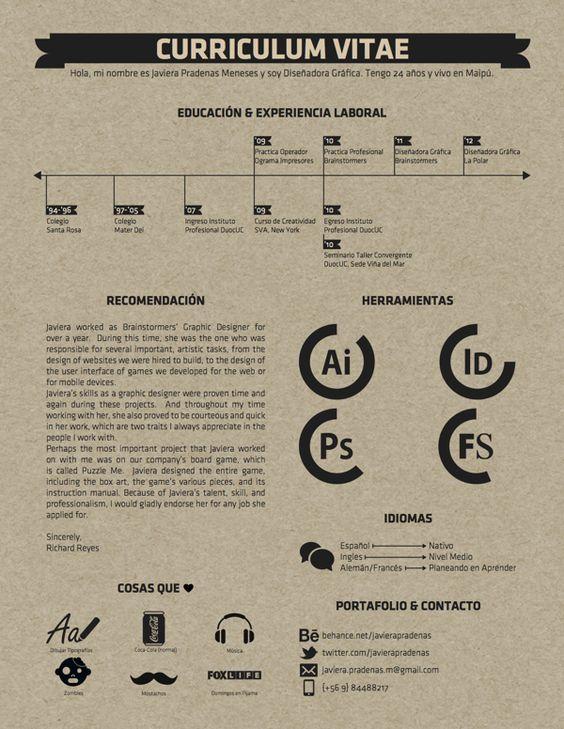 curriculum infografia