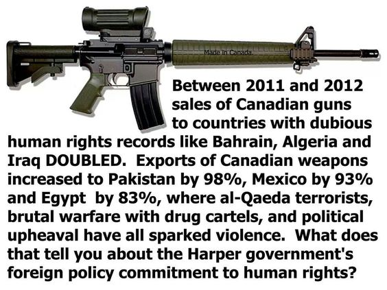 Canadian weapons sales